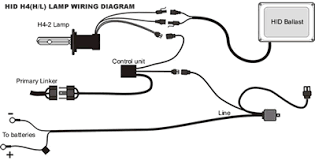 wiring diagram for h4 bulb wiring image wiring diagram hid conversion kit on wiring diagram for h4 bulb