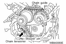 qg18de engine wiring diagram qg18de image wiring nissan qg18de engine nissan image about wiring diagram on qg18de engine wiring diagram