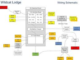 bus plans systems (2 18 10) wiring diagram little house AC Wiring Diagram at Wiring Diagram Bluebird Rear Door