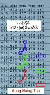 Thai Lottery Chart Clue Thai Lottery Tips And Tricks Chart Clues Thai Lottery