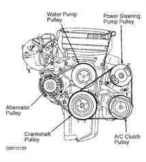 ford probe engine diagram ford wiring diagrams online
