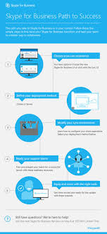 virtual office tools. Virtual Office Tools. Touch This Image: Skype For Business Path To Success By Tools A