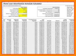 Calculate Mortgage Payoff Canre Klonec Co Loan Calculator Parttime
