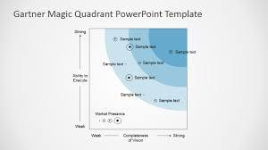 Magic Quadrant Chart Gartner Magic Quadrant Powerpoint Template