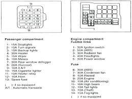 2000 mazda mpv wiring diagram related post 2000 mazda protege radio 2000 mazda mpv wiring diagram engine coil schematic keywords wiring