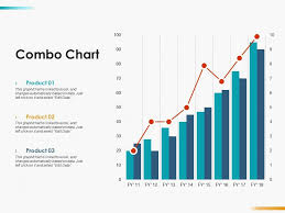 Combo Chart Investment Ppt Infographics Design Inspiration