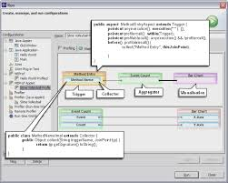 Pipeline For Profiling The Number Of Times Methods In A Java