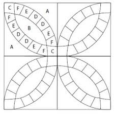Quilt Inspiration: Wedding Ring Quilt Inspiration... and free patterns & The diagram below shows the pieces which form the rings in a basic Double  Wedding Ring quilt: Adamdwight.com