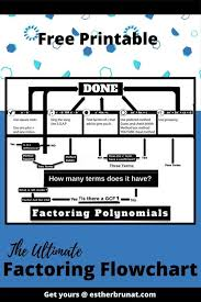 The Ultimate Factoring Flow Chart Algebra Elementary Math