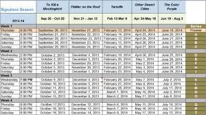 80 Veritable Army Pay Chart Usaa