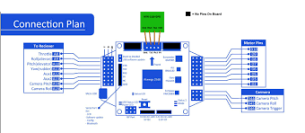 multiwii pro controlador de vôo w mtk módulo gps multiwii pro wiring gps