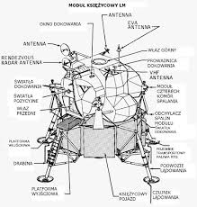 Wiring diagram land rover lander abs is part 2 i am ing a towbar to my jeep grand cherokee and have got 7