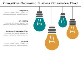 Ownership Organizational Chart Competitive Decreasing Business Organization Chart Business