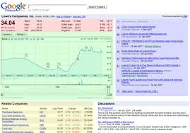 Stock Quotes Google New How To Read A Google Finance Stock Page The Simple Dollar