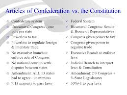 articles of confederation vs the co articles of confederation vs the constitution essay