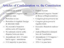 articles of confederation vs the co articles of confederation vs the constitution essay