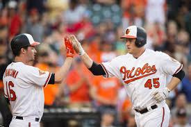 Baltimore Orioles 2020 Rosterresource Com