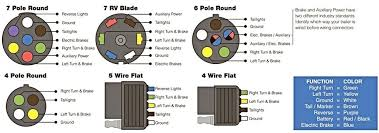 pin trailer connector wiring diagram