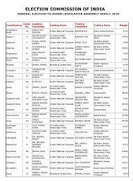 Mla List Mla List Rome Fontanacountryinn Com