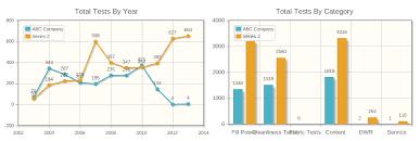 Jqplot Bar Chart Example Jqplot Eric Saupe