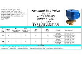 ball valve 3 way t auto return 1 2 3 4 bsp hvac abvm3t ar actuated ball valve 3 way t auto return 1 2 3 4 bsp hvac abvm3t ar