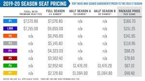 Seats Winnipeg Jets