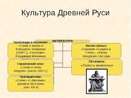 Киевской Руси Культура Киевской Руси