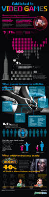 video game addiction statistics facts percentages numbers  note that did not create this infographic and that original sources are not listed the stats and research findings above are considered more