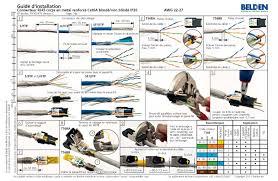 cat 5 wire diagram for phone cat automotive wiring diagrams wire diagram for phone px105479 revc artwork fr cut