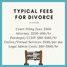 a list of typical fees in divorce