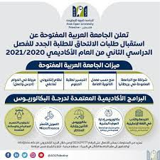 الجامعة العربية المفتوحة/ فلسطين Arab Open University - Home
