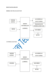 wireless based railway bridge damage track fault notification block diagram bridge or track section control section