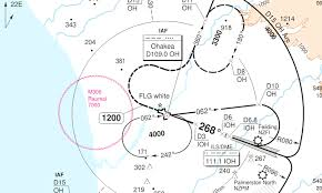 Download Chart Jeppesen Cycle 1605 Split Per Airport Indonesia