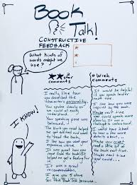 Book Talk Anchor Chart Blog Archives James Dykman