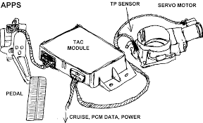 2003 bu door lock switch wiring diagram 2003 wiring diagram 2001 silverado cruise control wiring diagram