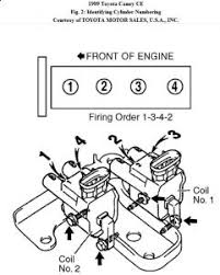1999 toyota camry running rough and engine dying on start here is a diagram of the ignition coils and the firing order