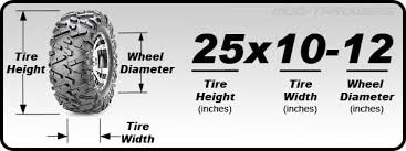 Tire Chart Meaning Atv Tire And Wheel Application Chart Atv Tires Free
