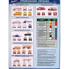 Комплект плакатов для автошкол и АТП Тренажерная подготовка  Комплект плакатов для автошкол и АТП Тренажерная подготовка контрольные упражнения контраварийная подготовка подготовка водителей ТС