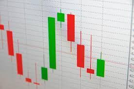 Ichimoku Forex Trading