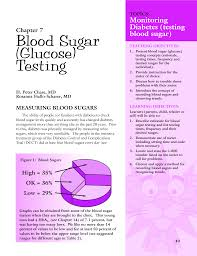 Blood Sugar Monitoring Chart Download Blood Sugar Chart Templates At Allbusinesstemplates Com