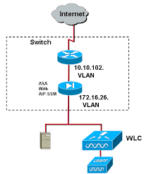 wireless lan controller and ips integration guide cisco wlc ips integration guide 20 gif
