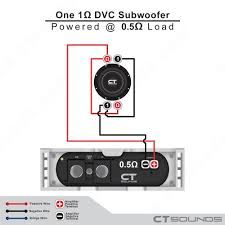 ct sounds subwoofer wiring diagram wiring diagram subwoofer single 4 ohm subwoofer