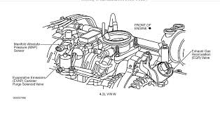 blazer v service engine light hoses run diagram of the system graphic graphic graphic