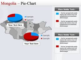 Mongolia Religion Pie Chart Mongolia Maps Mongolia Location World Map Powerpoint Maps