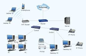 192 168 1 1 login to your home or work router best home network setup 2015 at Basic Home Network Diagram
