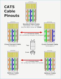wiring a cat5 modular jack wiring library diagram a4 leviton cat5e jack wiring diagram at Cat5e Jack Wiring Diagram