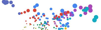 Making Sense Of The Metadata Clustering 4 000 Stack
