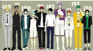 Height Chart Zerochan Anime Image Board