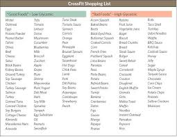 Full Glycemic Index Food List Glycemic Food List Examples