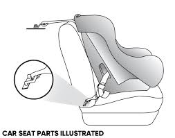car seats and booster seats nhtsa